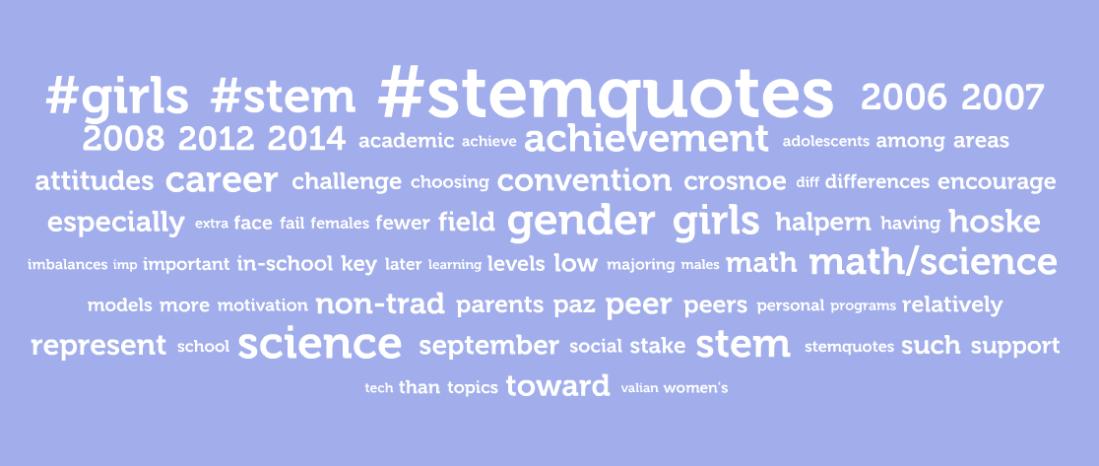 tweet cloud #STEMquotes